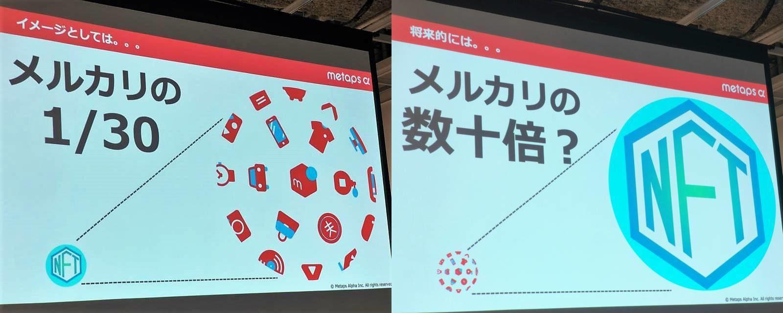 成田氏がセッションの冒頭で示した「メルカリの30分の1」と終盤で示した「メルカリの数十倍?」のスライド。比較対象にあえて業界の巨人をもってくるところに、市場開拓者としての強い意気込みが感じられる